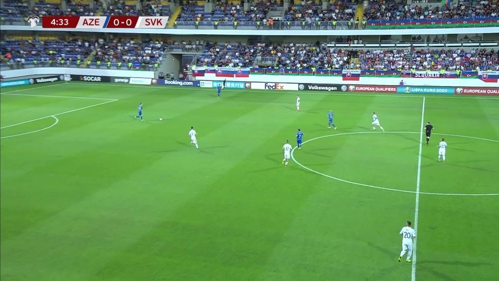 Azerbejdżan - Słowacja